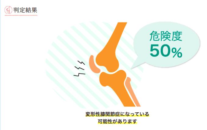変形性膝関節症のセルフチェック